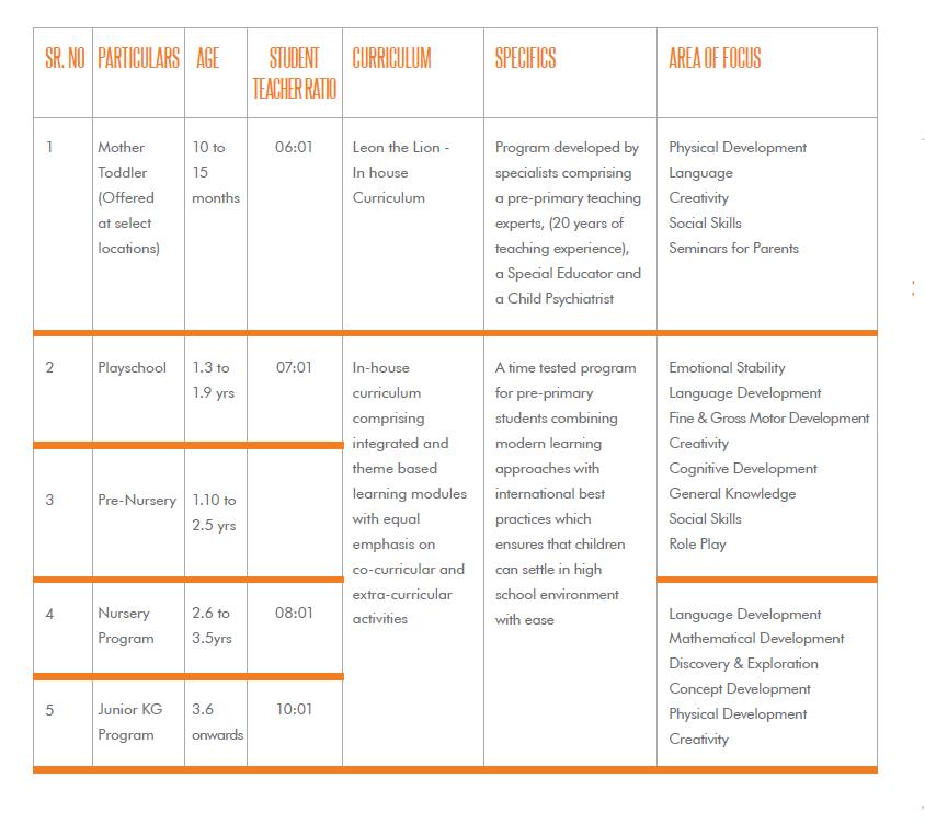 Childrensnook Academic Programme